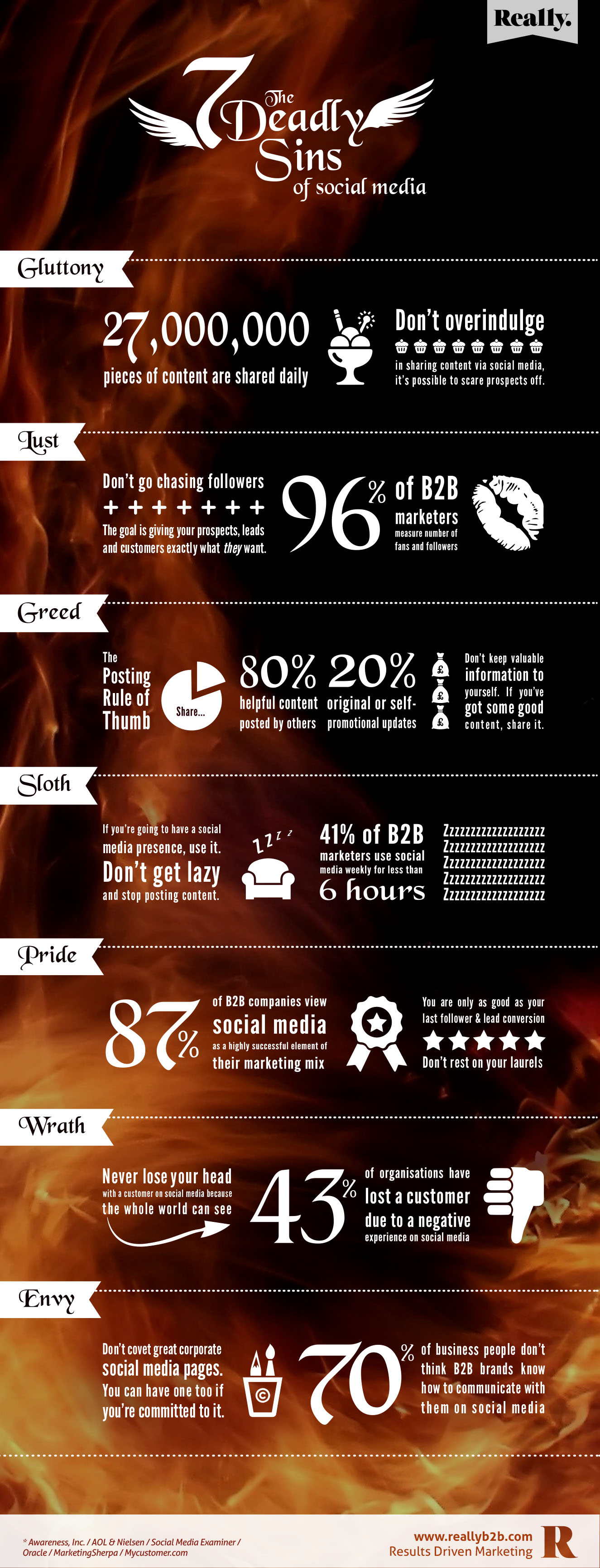 7 deadly sins in social media