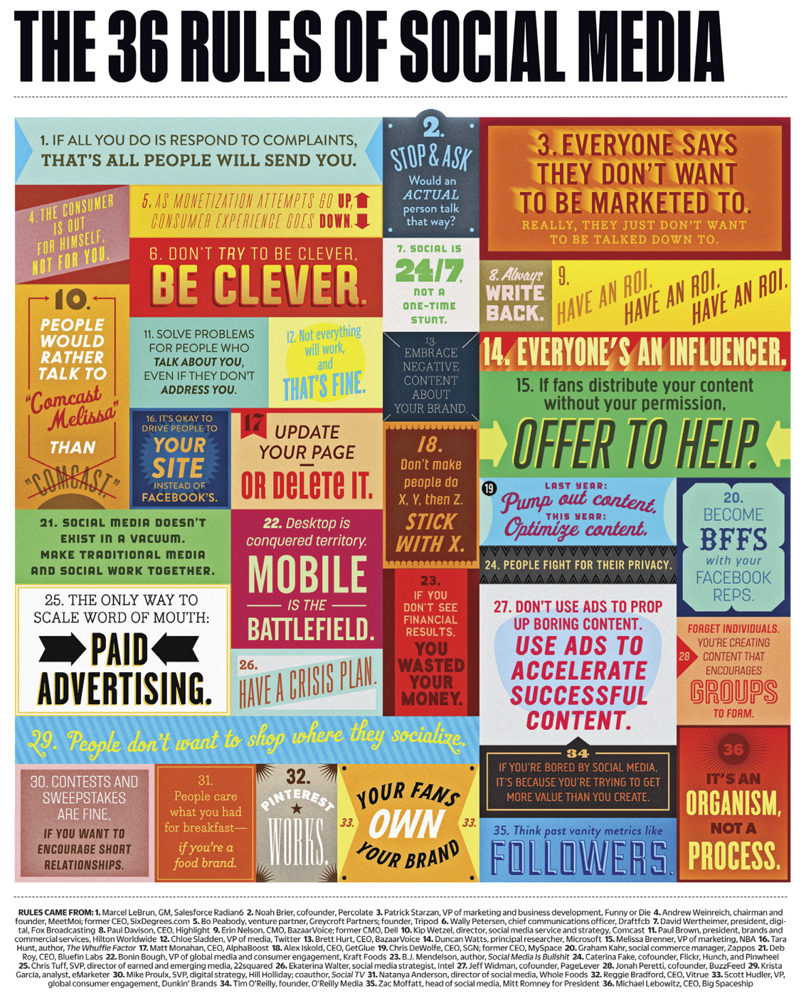 The 36 Social Media Rules